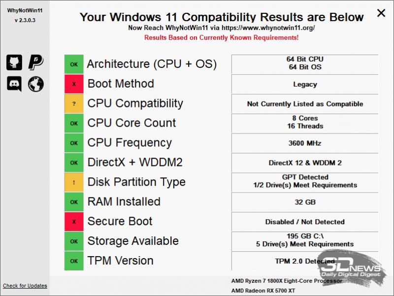 Приложение WhyNotWin11 позволяет узнать подробные данные о совместимости ПК с Windows 11